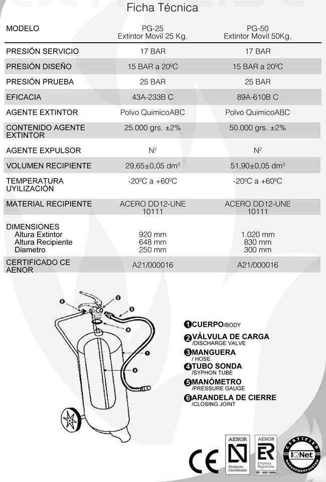 http://extintores-online.es/normas/EXPE-25-50-KG