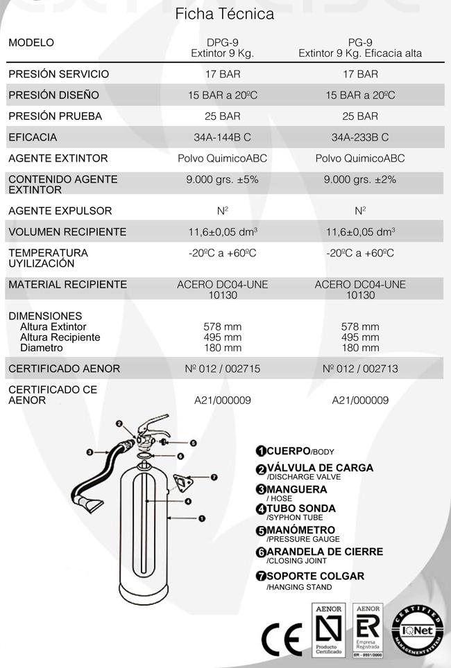 http://extintores-online.es/normas/EXPE-9-KG