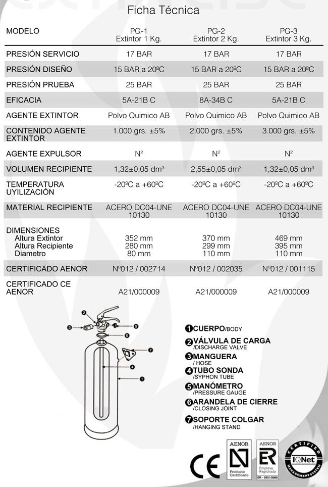 https://extintores-online.es/normas/EXPE-1-3KG