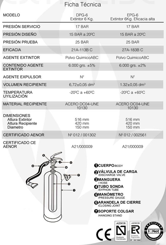 https://extintores-online.es/normas/EXPE-6KG