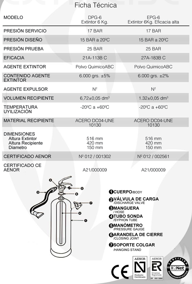 http://extintores-online.es/normas/EXPE-6KG
