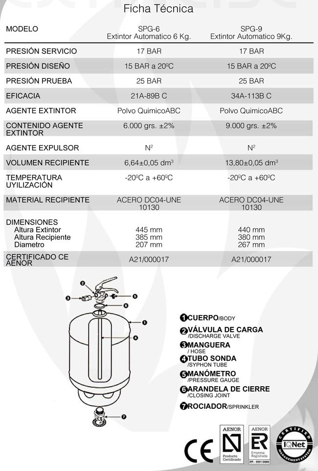 http://extintores-online.es/normas/EXPE-6KG-AUTO